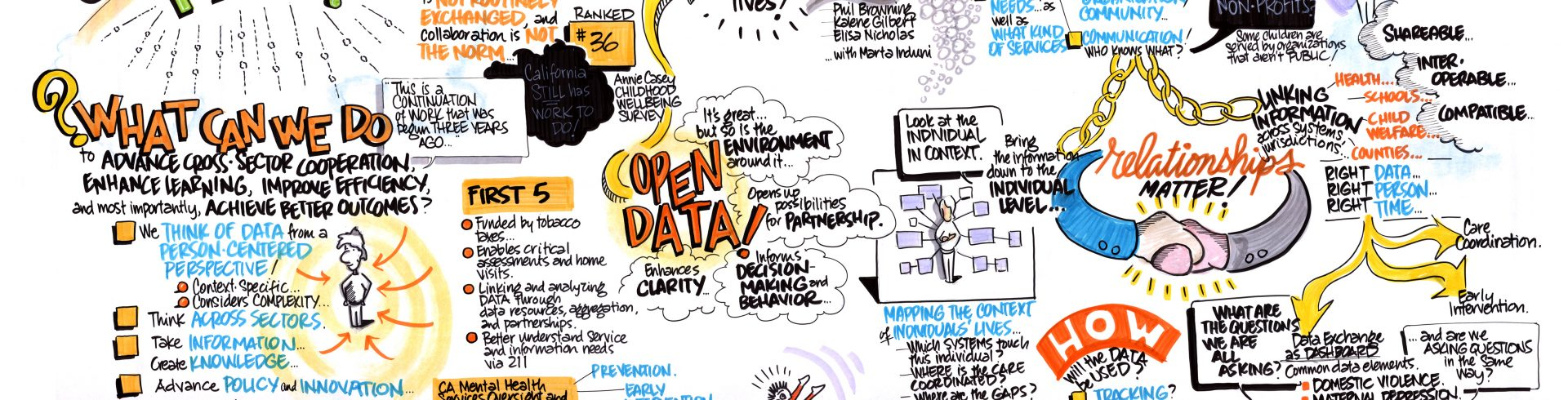 SOCI Open DataFest III – What Can We Do To Advance Cross-Sector Cooperation, Enhance Learning, Improve Efficiency, and Achieve Better Outcomes?
