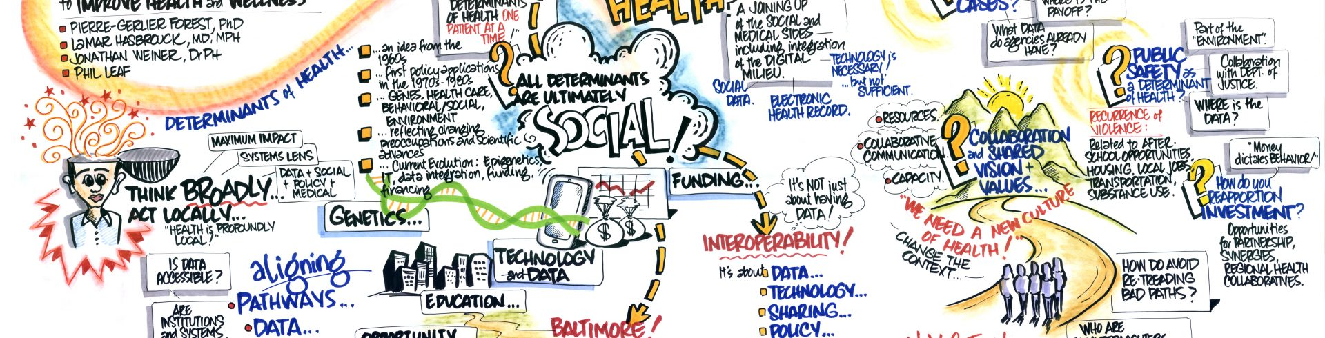 SOCI2015 – Day One – Applying Social Determinants to Improve Health and Wellness