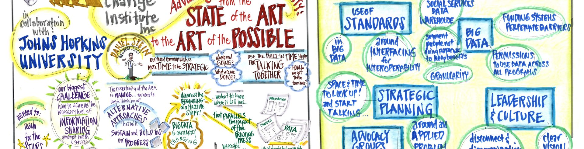 "SOCI2014 – Welcome and Questions of Consequence: The ""State of the Art"" and the ""Art of the Possible"""