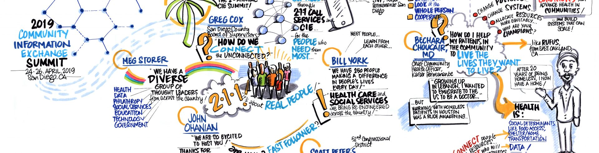 2019 Community Information Exchange Summit – Day One – Welcome & Breakfast Plenary –  Inspiring Change Together: Bridging Health and Social Services
